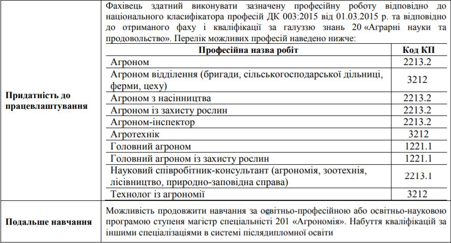 agronom1.png (187 KB)