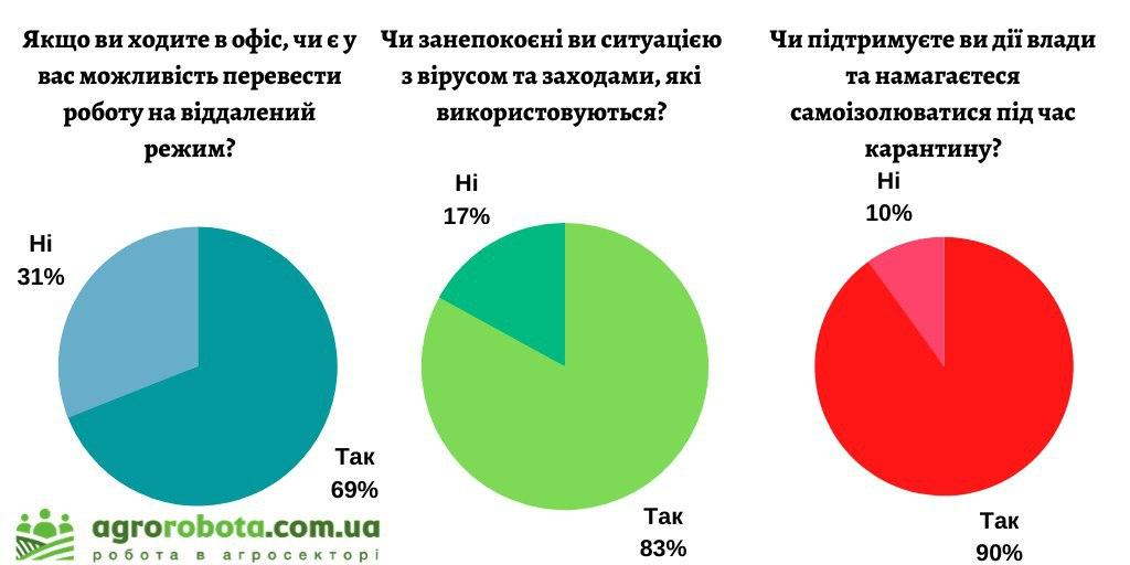 opytyvannya_1.jpg (52 KB)